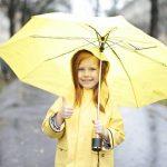 Best Rated Waterproof 2 Way Radios